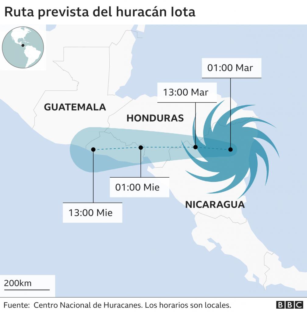 apoyo a Honduras